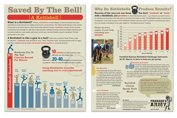 One sheet Infographic handout foOne sheet Infographic handout for Kettlebell fitness instructor